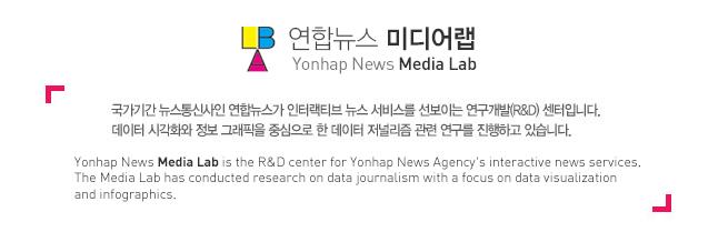 연합뉴스 미디어랩 - 국가기간 뉴스통신사인 연합뉴스가 인터랙티브 뉴스 서비스를 선보이는 연구개발 센터입니다. 데이터 시각화와 정보 그래픽을 중심으로 한 데이터 저널리즘 관련 연구를 진행하고 있습니다