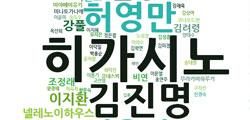 서울도서관 1주년…가장 많이 빌려간 작가의 책은?